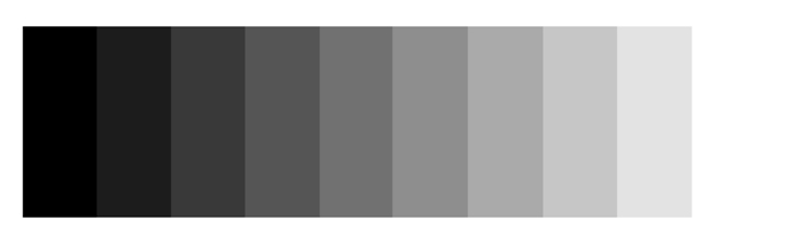 Emotional Scale Chart Grey Scale Test Chart
